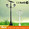 Super bright solar LED light 12V solar garden solar lights dog