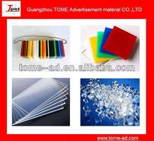 ultra-thin acrylic sheet