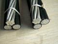 Por cable abc, paquete de cable aéreo para aérea o subterránea de línea de distribución