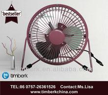 Hot sales 12v mini desk fan