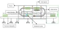 High Pressure sanyo washing machine
