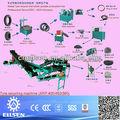 China famosa marca de resíduos de pneus/reciclagem de pneus máquina