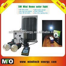 solar products 5w