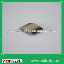 factory sale motor neodymium magnet Ni coating/Ni-Cu-Ni coating