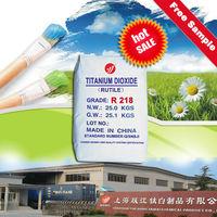 titanium dioxide rutile and anatase manufacturer