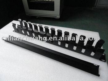 1U AMP cable management