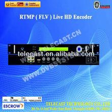Best sale HD Live Webcast Encoder
