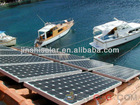 250W Mono Solar panel Module with TUV,IEC,CEC,CE,ISO