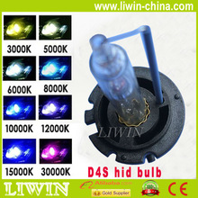 2015 Automotive HID Xenon Lamps & Bulbs for vehicle auctions