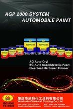 High Gross 2K Autocryl Spray Paint Colors