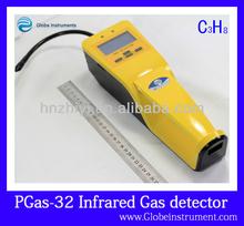 Hot riken keiki gas detector car gas detector LED display
