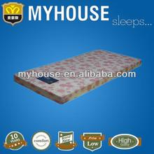 mattress supplier /supplier of foam mattress
