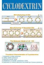 Best quality GMP USP BP EP Standard alpha cyclodextrin hpbcd hydroxypropyl beta cyclodextrin