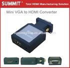 Mini VGA 2 HDMI Converter