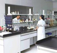 Surfactants: Anionic Surfactants, Cationic Surfactants, Non-ionic Surfactants and Amphoteric Surfactants