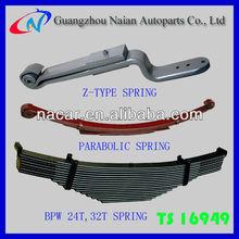 Truck leaf spring