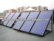 SOLAR KEYMARK EU market Flat Plate Solar Thermal Panels