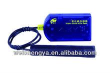 SO2 Gas Sensor /Education Equipment Supplier/digital lab for school