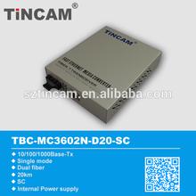 10/100/1000M Internal ethernet to fiber converters