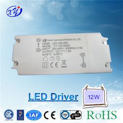 CE/GS AC/DC adapter LED driver EN61347