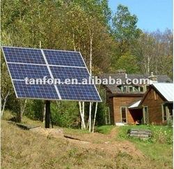 pv solar panel 1000 watts