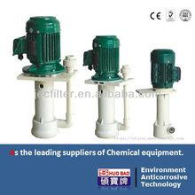 Long life durable Vertical Reciprocating Pump China Supplier