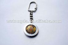 Promotional Gift ,Keychain,Opener,Bag hanger,Led Torch.ball key chain.Badge holder