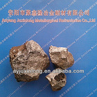 Good quality Abrasion resistant