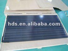 195W Monocrystalline Black Solar Panel
