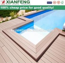 wpc,wood plastic composite flooring ,Waterproof Decking,Sanding Pest-resistant Outdoor Wooden Plastic Composite