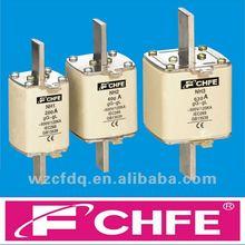 NH fuse types (CE, IEC)