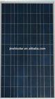 100W Poly crystalline Solar Panel Module with IEC, TUV, CE