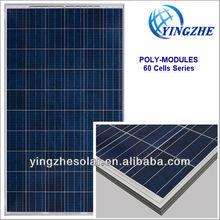 Multicrystalline Solar Panel 60 Cell Series