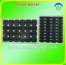price per watt solar panel