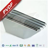 Nano-PVDF aluminum composite panel