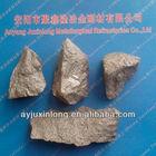 Good quality Steelmaking Ferro manganese prices