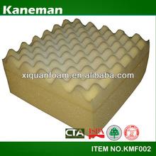 2014 High Density Custom Pu Foam