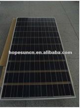 80w solar energy product