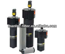 high imitation Parker 15P/30P series high pressure filters