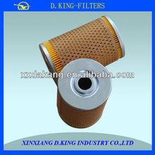 High flow oil filter car
