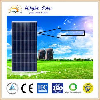 cheapest price poly solar pv module 250W