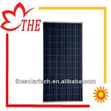 High efficiency power poly solar panel
