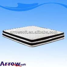 natural and quality elderly care products compression spring cotton mattress