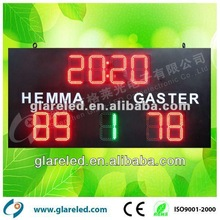 Electronic basketball scoreboard sign display with wireless control