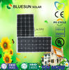 china good cheap solar panel pakistan lahore with ce