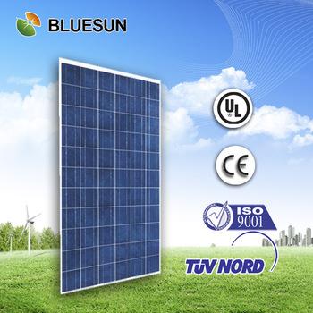 High efficient price per watt solar panels in india