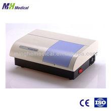 MHM-96B elisa microplate reader