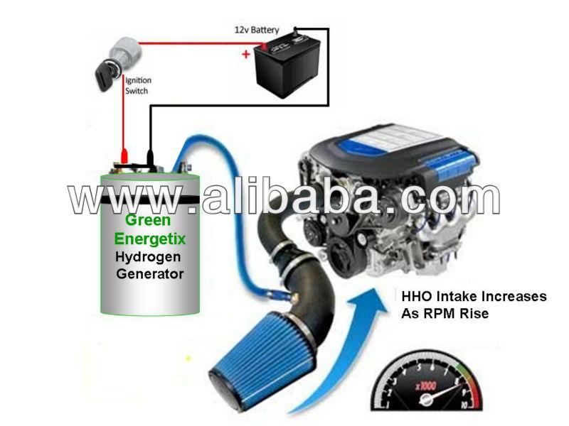 De hidrogênio manual construir o seu gerador de hidrogênio