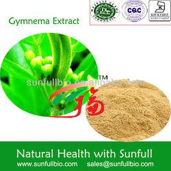 Gymnemic Acids 25%, 50%, 75% / Gymnema Extract