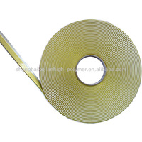 high temperature sealant for blade industry